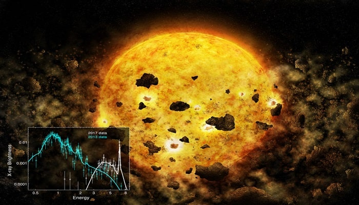 NASA Witnesses A Young Star Devouring Planets For The First Time