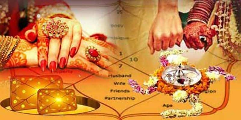 Significance of Kuja and its effect in horoscope and astrology