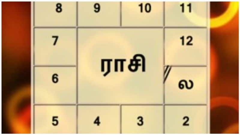 Today's Astrology