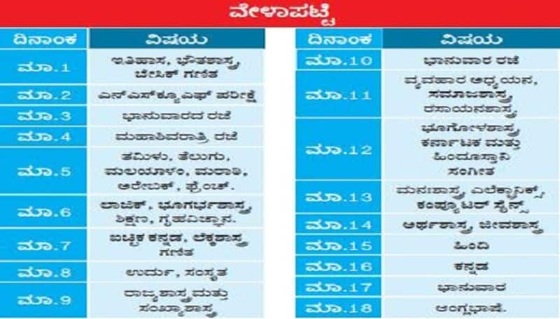 2 nd PUC exam temporary time table released