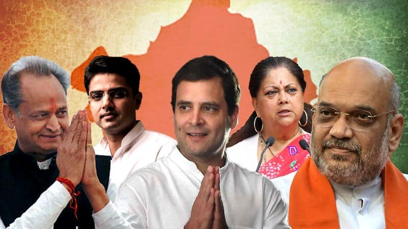 Rajasthan Election: Congress going to win but BJP may surprise