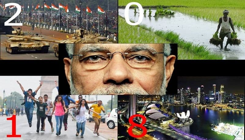 Goodbye 2018 India As An Emerging Economic Super Power