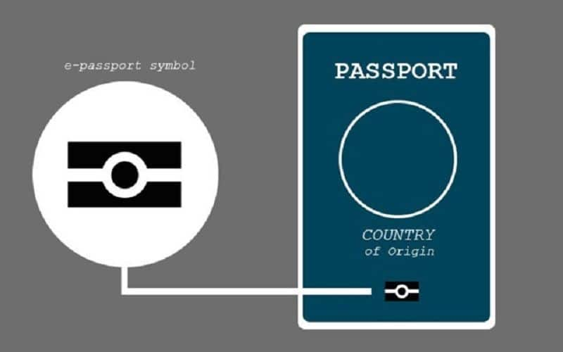 Very soon you will get tour e-passport, modi government initiating project