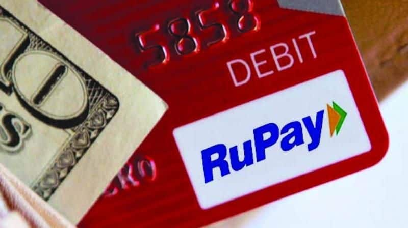 RuPay International to offer cashback up to Rs 16,000 for transactions abroad