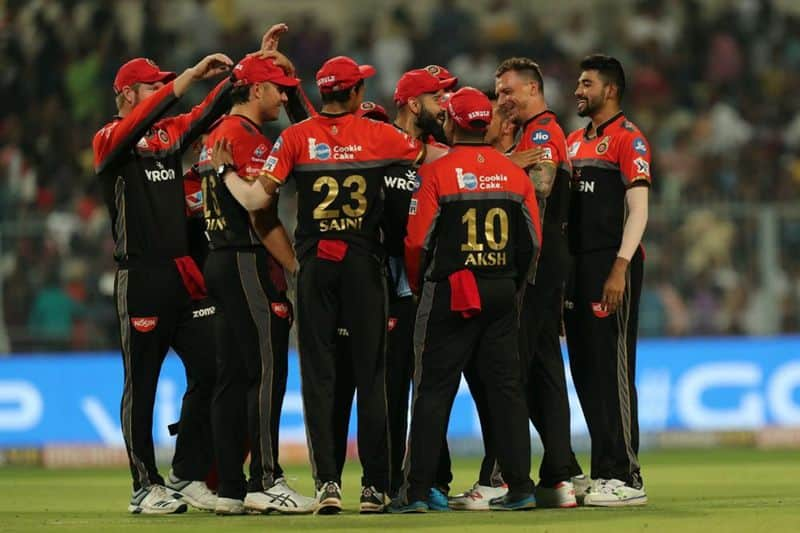 here is the list of released and retained players of rcb for ipl 2020