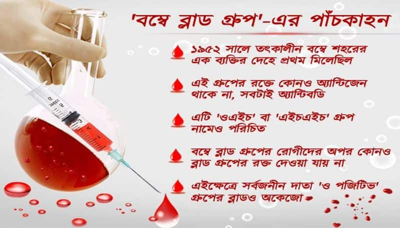 What is Bombay Blood Group - Know everything about it