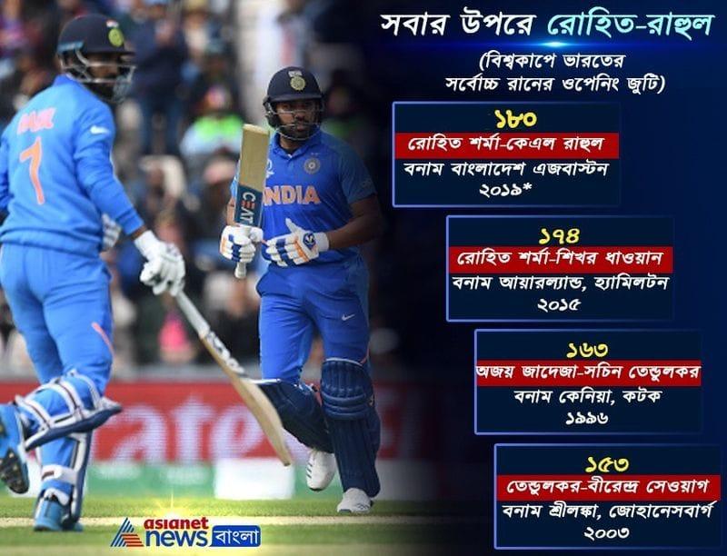 India vs Bangladesh, Rohit-rahul makes record opening partnership of India in World Cup