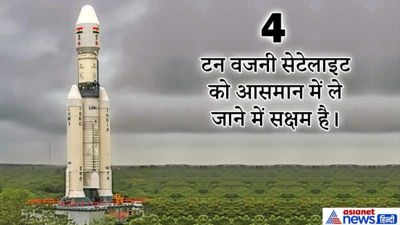 Chandrayaan-2 successfully Launched
