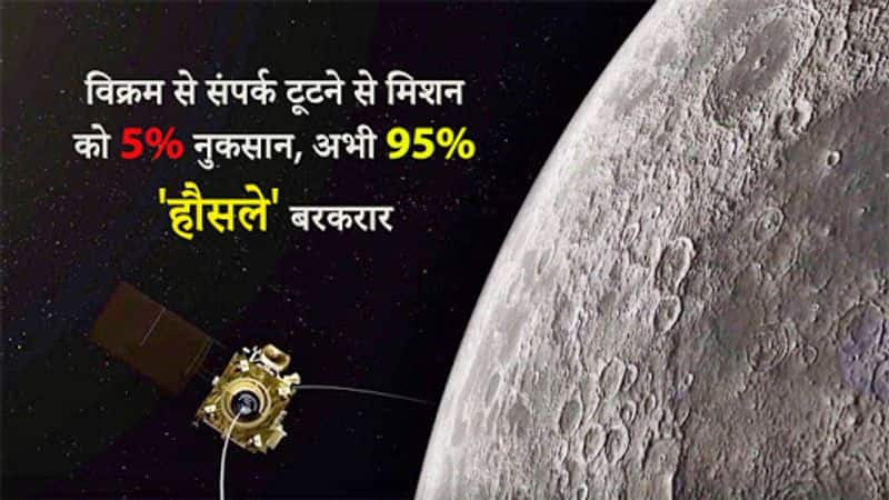 most important information about chandrayaan 2 and vikram lander