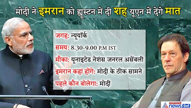 Narendra Modi will deliver speech at United Nations General Assembly in New York, complete details of time and date