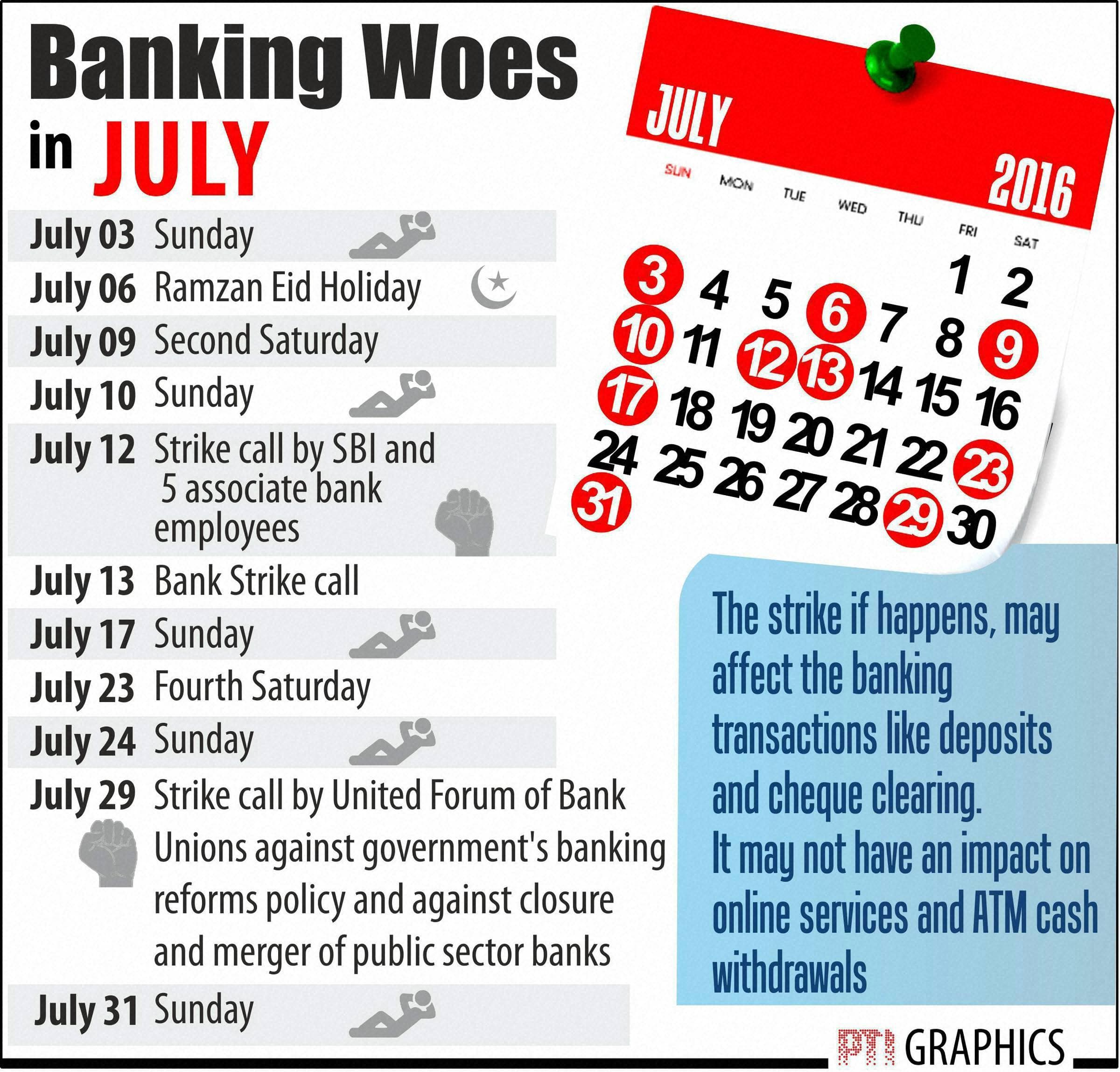 National banks to be non-operational for 11 days in July