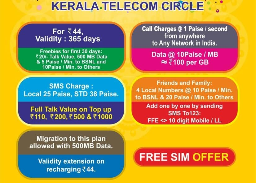 BSNLs special plan is priced at Rs 44