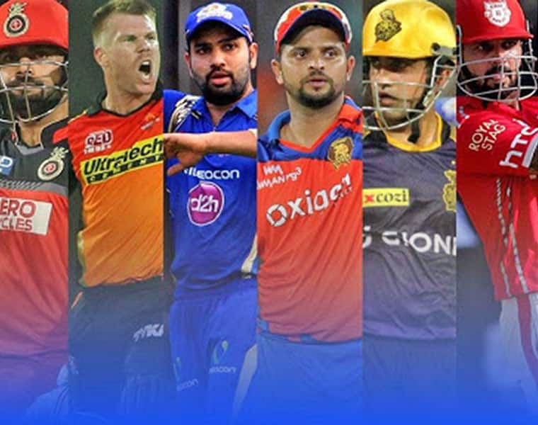 IPL 2018 Teams want players to clear Yo Yo test to prove fitness so what is it