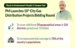 PM new scheme for gas distribution