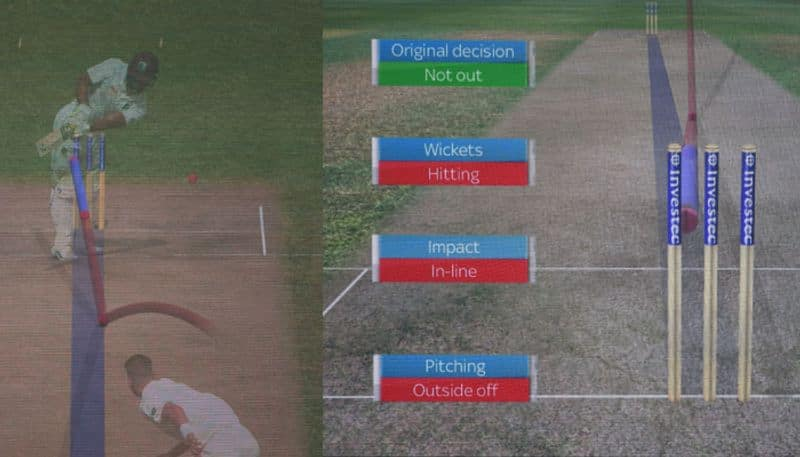 DRS: This technique is used to adjudicate on close calls for leg before wicket (LBW). It uses six cameras tracking the entire trajectory of the ball after it is released by the bowler. Before any match, a map is prepared through computers using separate cameras at different distances and heights.