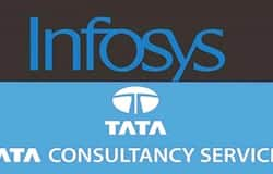 Infosys-Forbes