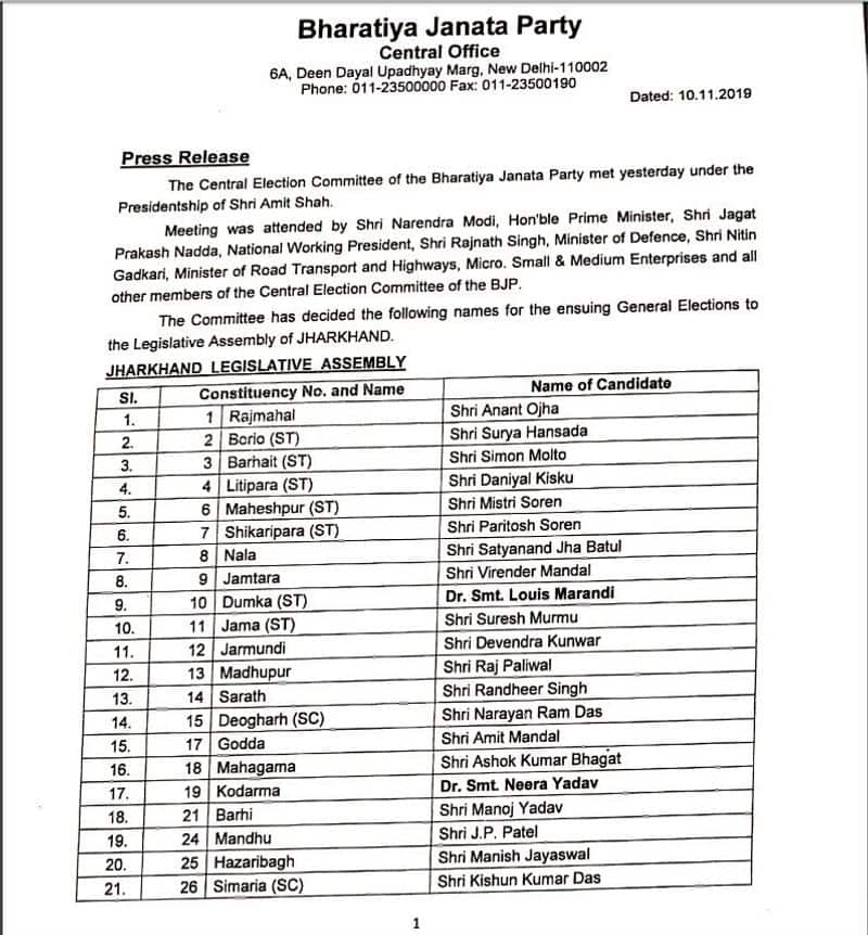 BJP releases first list of 52 candidates in Jharkhand assembly elections