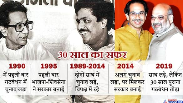 maharashtra government formation shivsena can do with congress ncp news and update