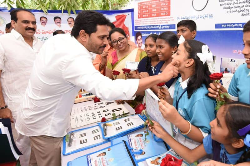 YS Jagan form on English medium in govt schools, the reason behind it