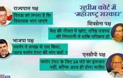 MaharashtraGovtFormation