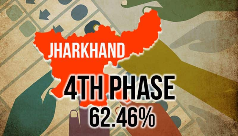 Jharkhand elections Neither biting cold nor Maoists threat deters voters voting recorded at 62.46