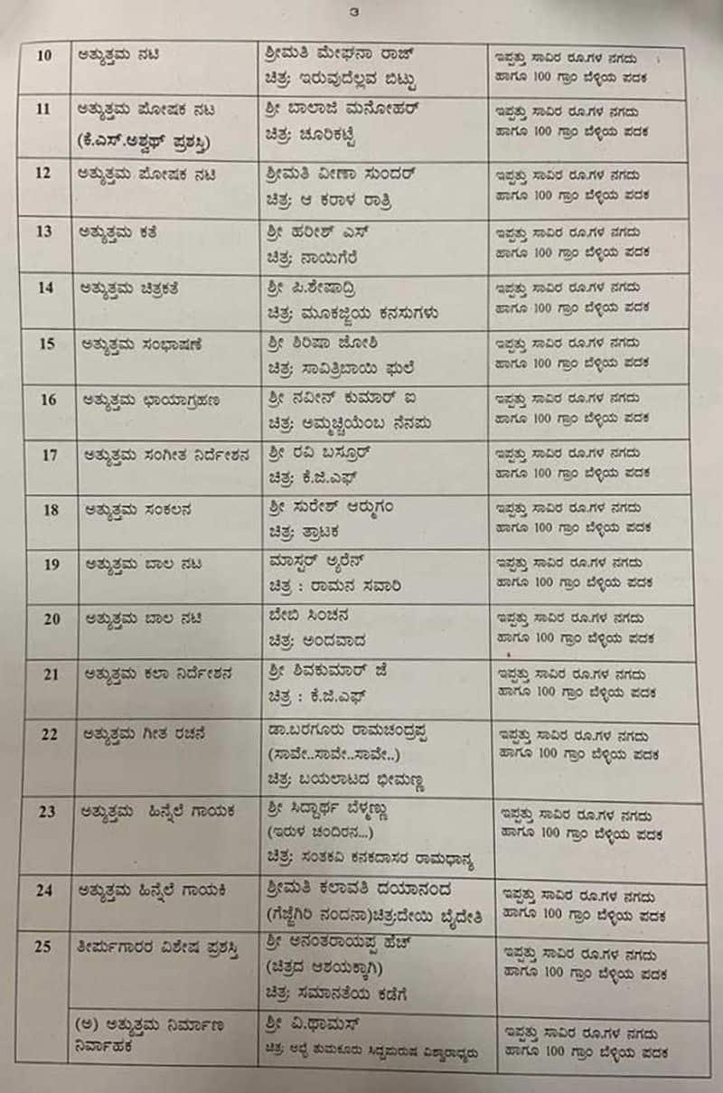 Karnataka state film awards 2018 announced