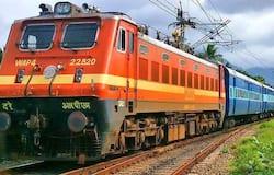Rail Budget 2020