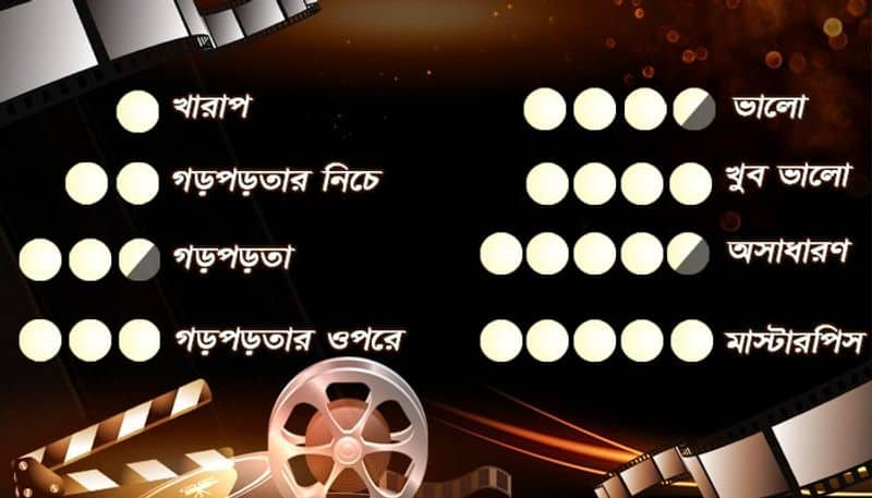 How you give the rating to  Aritra Mukherjee for Bengali movie Brahma Janen Gopon Kommoti