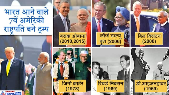 US President Donald Trump first india visit news and update KPP