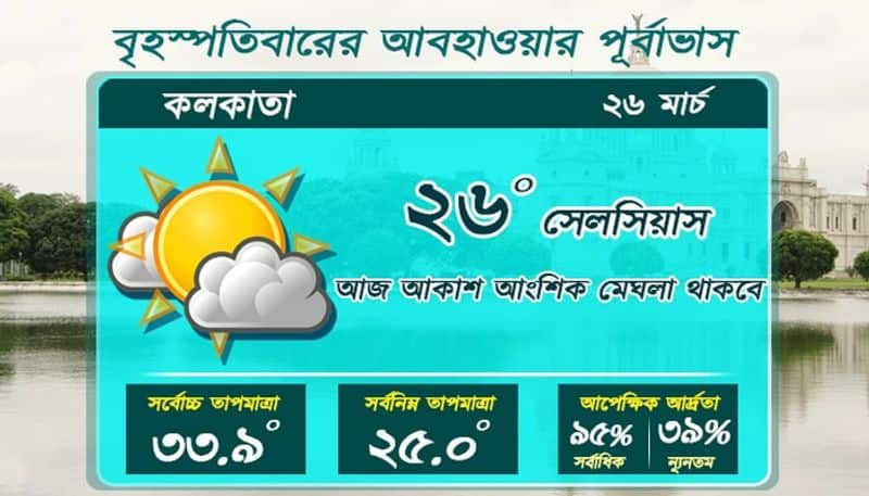 Weather update on 26 March in Kolkata and West Bengal