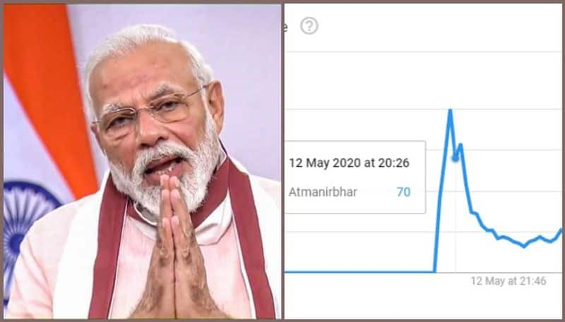 What is Atmanirbhar Karnataka Telangana Residents Turn to Google After PM Modi Address
