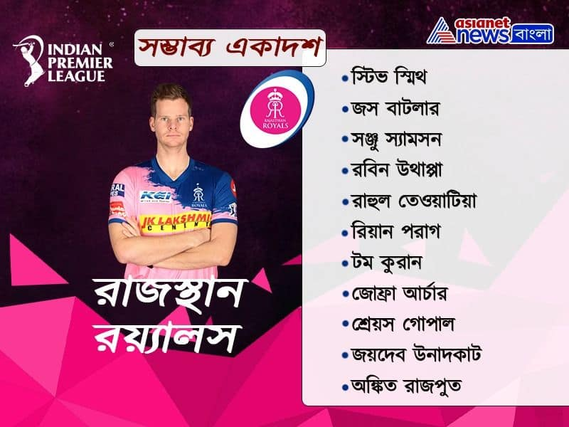 These are the probable eleven of RCB vs Rajasthan Royals match in IPL 2020 spb