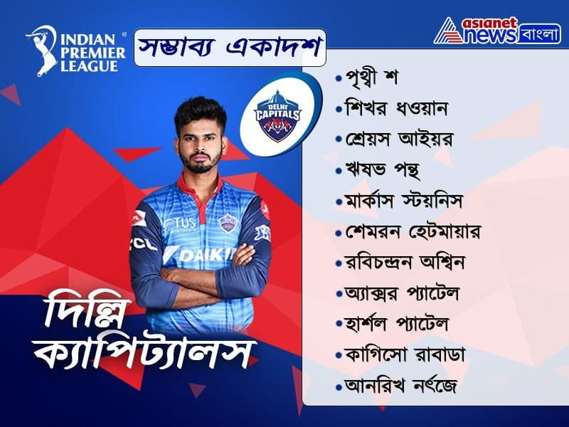 These are the probable first of Delhi Capitals vs Rajasthan Royals match in IPL 2020 spb