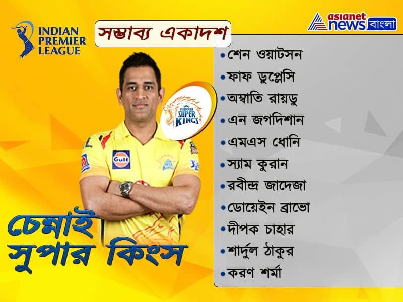 These are the probable 11 of  Sunrisers Hyderabad vs CSk in second leg of IPL 2020 spb