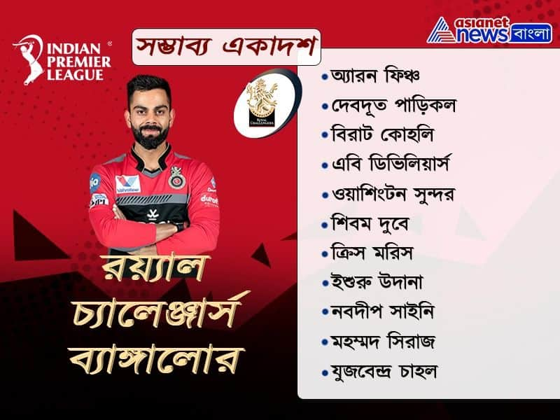 These are the probable 11 of  Royal Chalengers Bangalore vs Kings XI Punjab in second leg of IPL 2020 spb