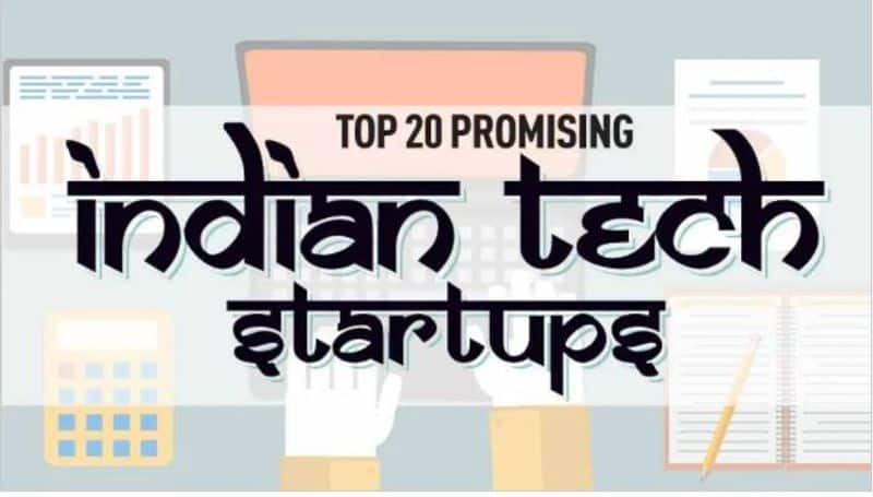 India is the largest in number of startups being added every hour (4 startupsper hour) , 3rd largest in number of startups and the 3rd largest unicorn community.