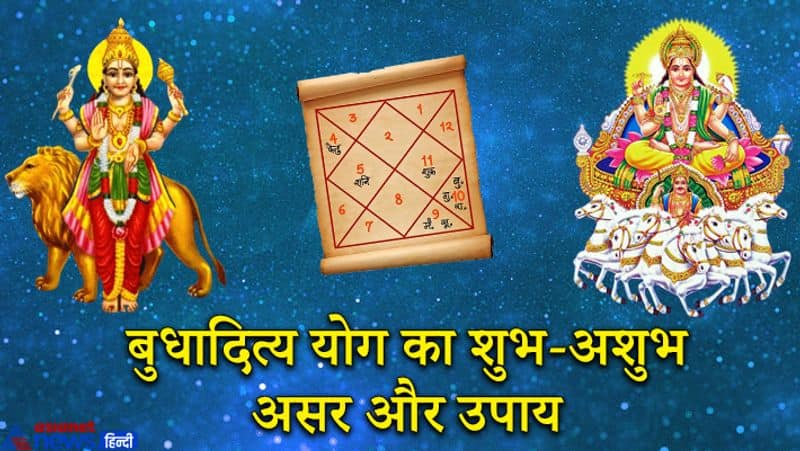 Palmistry Know how Budhaditya Yoga is formed and its auspicious and inauspicious effects KPI