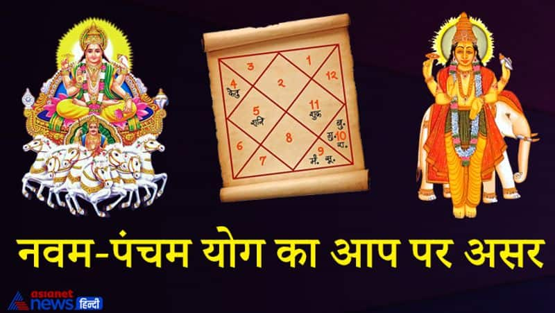 Any one having combination of Surya and Guru in horoscope is considered lucky KPI