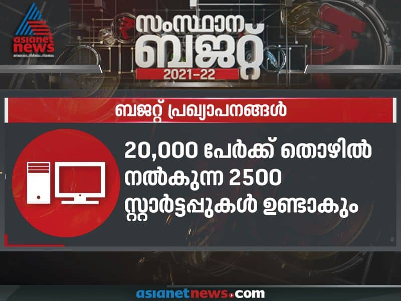 digital economy announcements from kerala budget 2021