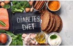 <p>diet</p>