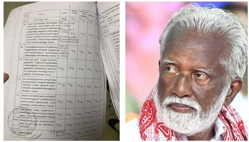 kummanam-rajasekharan-economic-status election affidavit