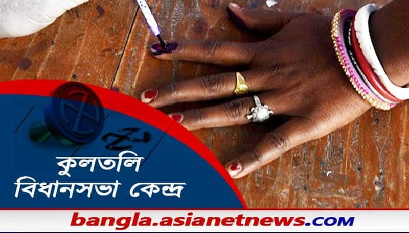 Bengal Election 2021, History of once SUCI Fort Kultali assembly constituency spb