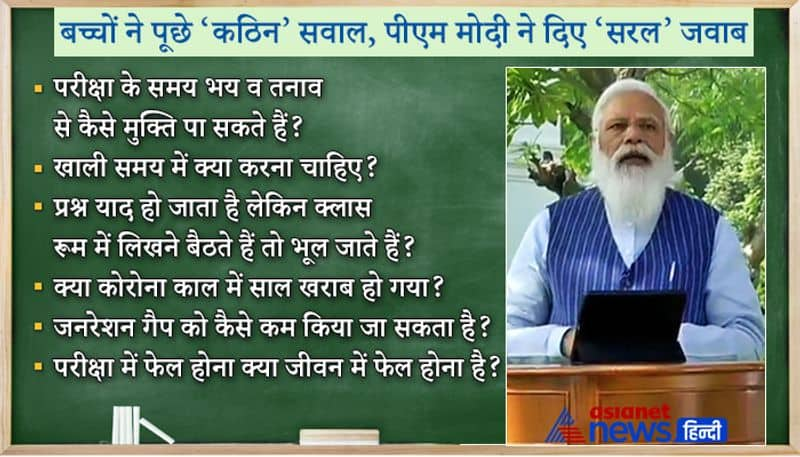Pariksha Par Charcha: Know the questions asked by Students and PM Modi answer DHA