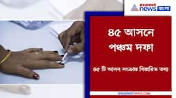 Some important details you should know before fifth phase Election PNB
