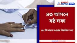 Some important details you should know before sixth phase Election PNB