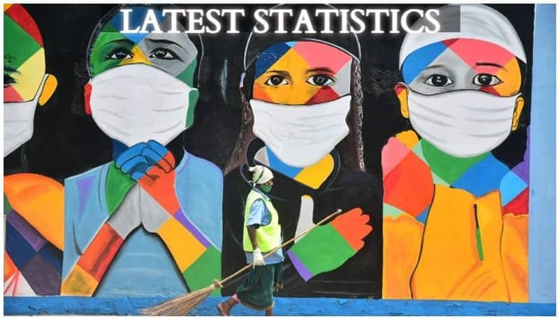 covid statistics in india as on 27 april 2021