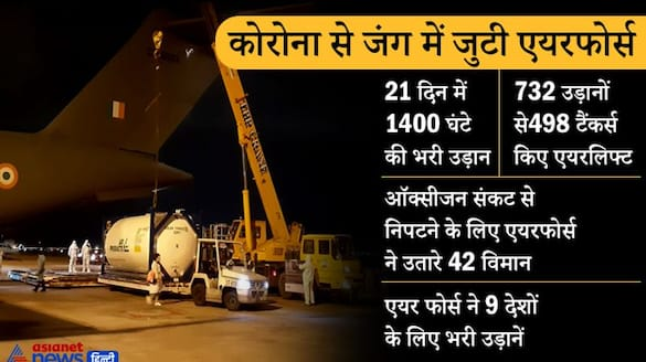 IAF flown 1400 hours in 21 days to improve oxygen supply in country KPP