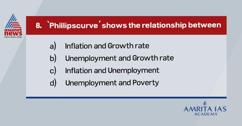 Answer (c) Phillips curve shows an inverse relationship between inflation and unemployment. However, the crisis caused by oil shock in 1970s lead to both high inflation and high unemployment at the same time.This, phenomenon is popularly known as stagflation.