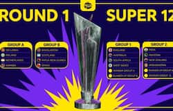 <p>ICC T20 World Cup</p>