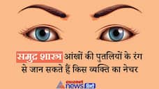 know about human nature by eye ball color KPI